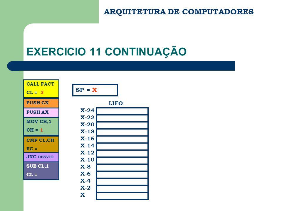 ARQUITETURA DE COMPUTADORES EXERCICIO 11 CONTINUAÇÃO CALL FACT CL = 3 PUSH CX PUSH AX MOV CH,1 CH = 1 CMP CL,CH FC = JNC DESVIO SUB CL,1 CL = X X-2 X-