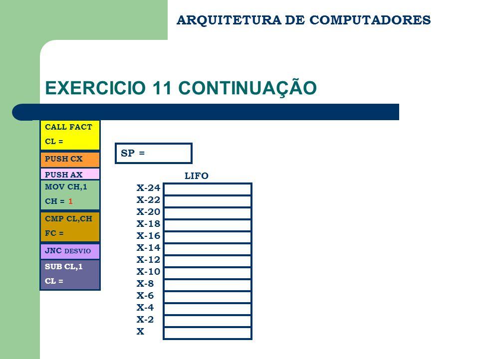 ARQUITETURA DE COMPUTADORES EXERCICIO 11 CONTINUAÇÃO CALL FACT CL = PUSH CX PUSH AX MOV CH,1 CH = 1 CMP CL,CH FC = JNC DESVIO SUB CL,1 CL = X X-2 X-4 X-6 X-8 X-10 X-12 X-14 X-16 X-18 X-20 X-22 X-24 LIFO SP =