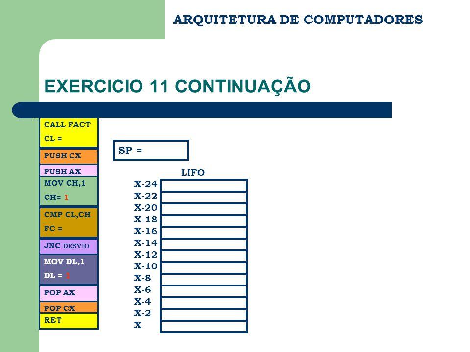 ARQUITETURA DE COMPUTADORES EXERCICIO 11 CONTINUAÇÃO CALL FACT CL = PUSH CX PUSH AX MOV CH,1 CH= 1 CMP CL,CH FC = JNC DESVIO MOV DL,1 DL = 1 X X-2 X-4 X-6 X-8 X-10 X-12 X-14 X-16 X-18 X-20 X-22 X-24 LIFO SP = POP AX POP CX RET