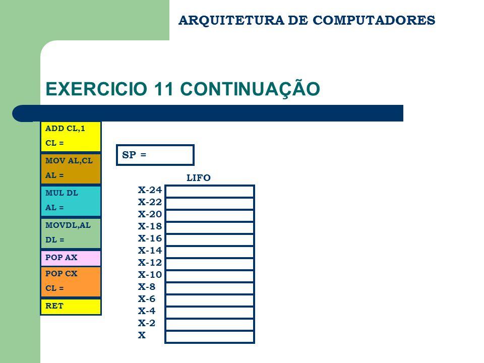 ARQUITETURA DE COMPUTADORES EXERCICIO 11 CONTINUAÇÃO ADD CL,1 CL = MOV AL,CL AL = MUL DL AL = MOVDL,AL DL = X X-2 X-4 X-6 X-8 X-10 X-12 X-14 X-16 X-18 X-20 X-22 X-24 LIFO SP = POP AX POP CX CL = RET