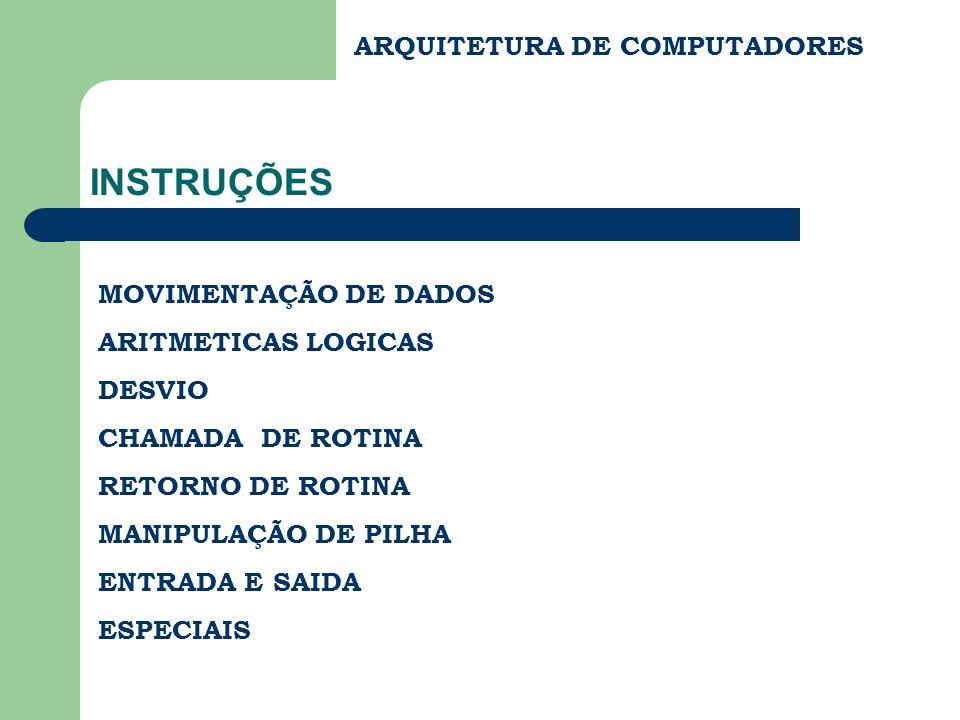 ARQUITETURA DE COMPUTADORES INSTRUÇÕES MOVIMENTAÇÃO DE DADOS ARITMETICAS LOGICAS DESVIO CHAMADA DE ROTINA RETORNO DE ROTINA MANIPULAÇÃO DE PILHA ENTRADA E SAIDA ESPECIAIS