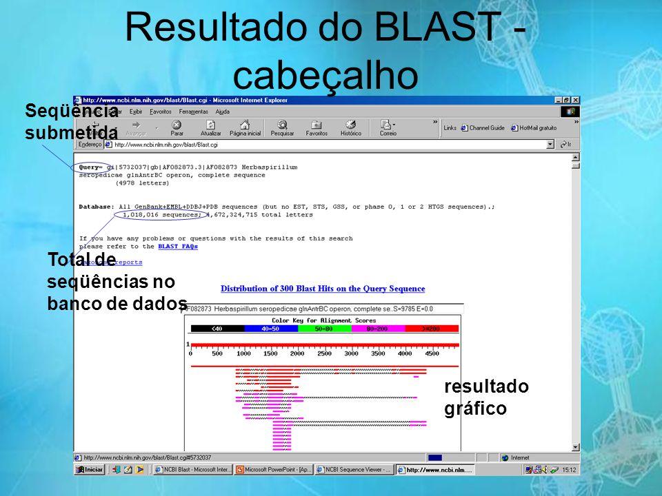 Total de seqüências no banco de dados Resultado do BLAST - cabeçalho Seqüência submetida resultado gráfico