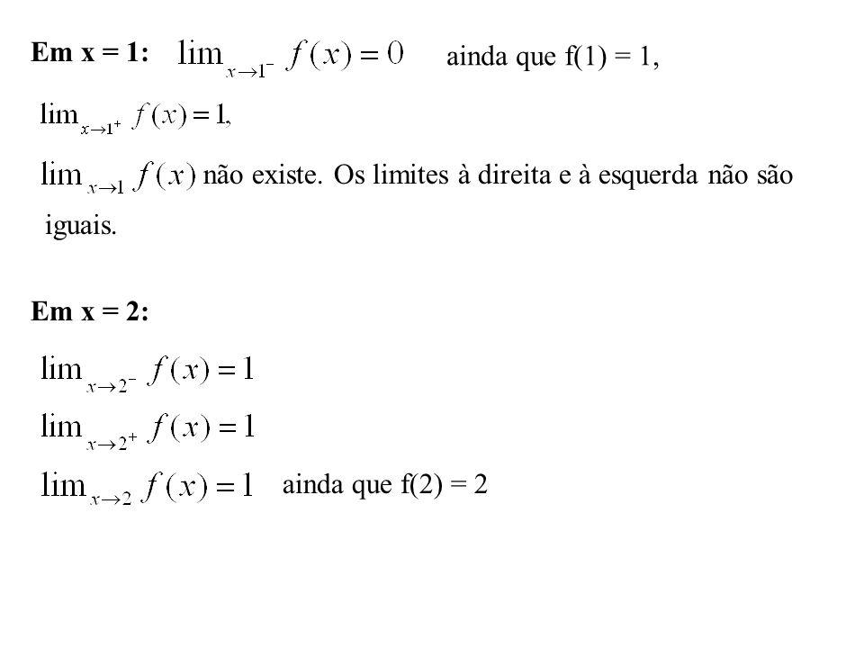 Em x = 1: ainda que f(1) = 1, não existe. Os limites à direita e à esquerda não são iguais.