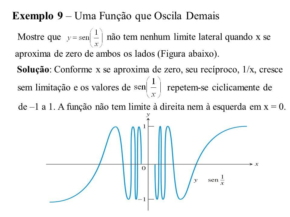 Exemplo 9 – Uma Função que Oscila Demais Mostre quenão tem nenhum limite lateral quando x se aproxima de zero de ambos os lados (Figura abaixo).