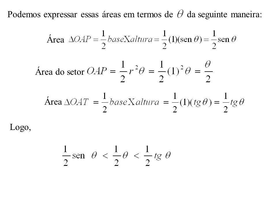 Podemos expressar essas áreas em termos de da seguinte maneira: Área Área do setor Área Logo,