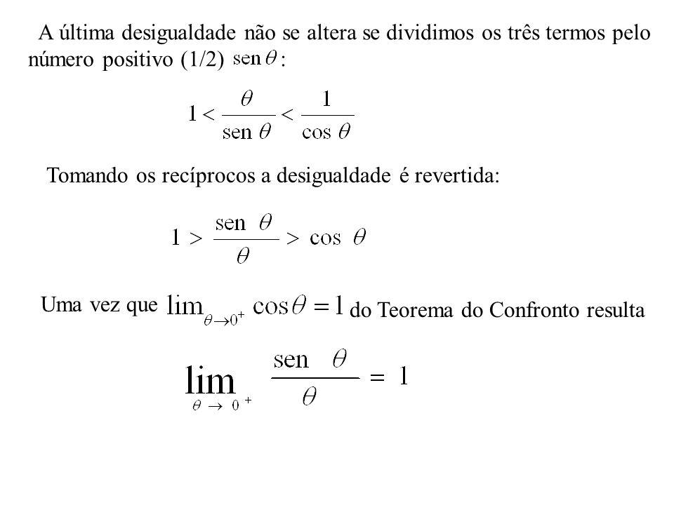 A última desigualdade não se altera se dividimos os três termos pelo número positivo (1/2) : Tomando os recíprocos a desigualdade é revertida: Uma vez que do Teorema do Confronto resulta