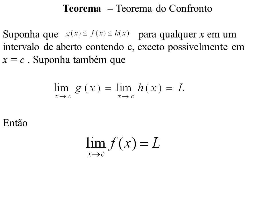 Teorema – Teorema do Confronto Suponha que para qualquer x em um intervalo de aberto contendo c, exceto possivelmente em x = c.