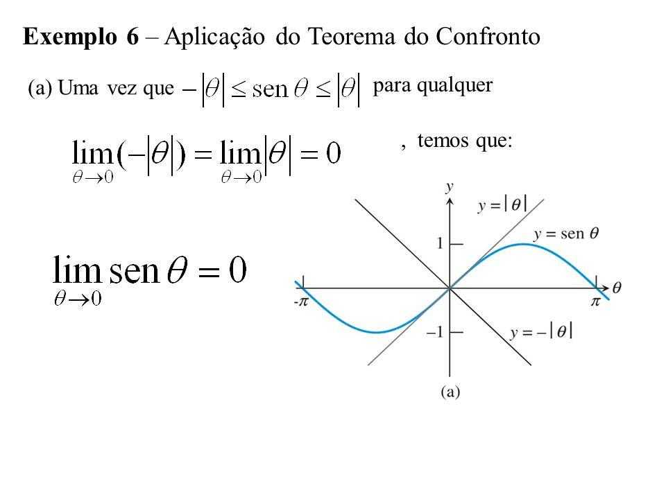 Limites Envolvendo Teorema 6 ( em radianos)