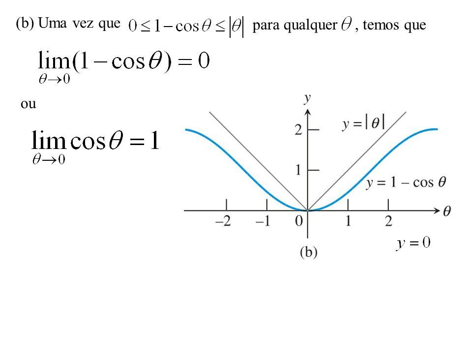 Limites Laterais Para ter um limite L quando x se aproxima de a, uma função f deve ser definida em ambos os lados de a e seus valores f(x) devem se aproximar de L quando x se aproxima de a de cada lado.