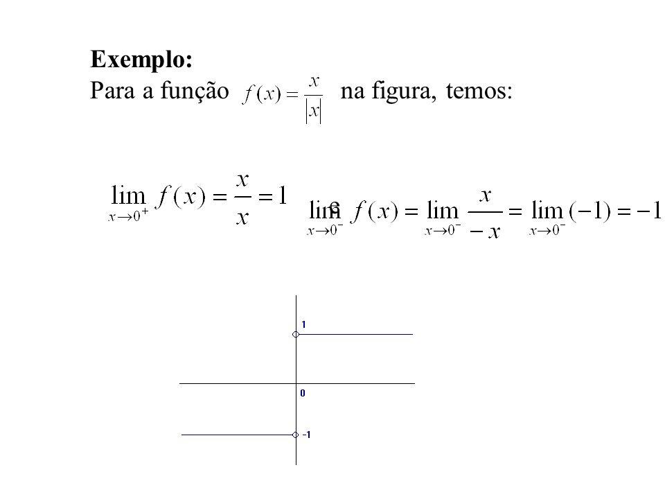 Teorema 5 – Relação entre os Limites Lateral e Bilateral Uma função f(x) terá um limite quando x se aproximar de c se e somente se tiver um limite lateral à direita e um à esquerda e os dois limites laterais forem iguais: e