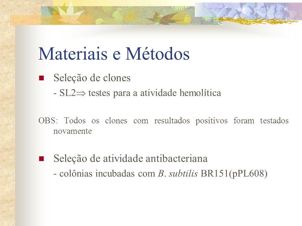 Materiais e Métodos Seleção de clones - SL2 testes para a atividade hemolítica OBS: Todos os clones com resultados positivos foram testados novamente