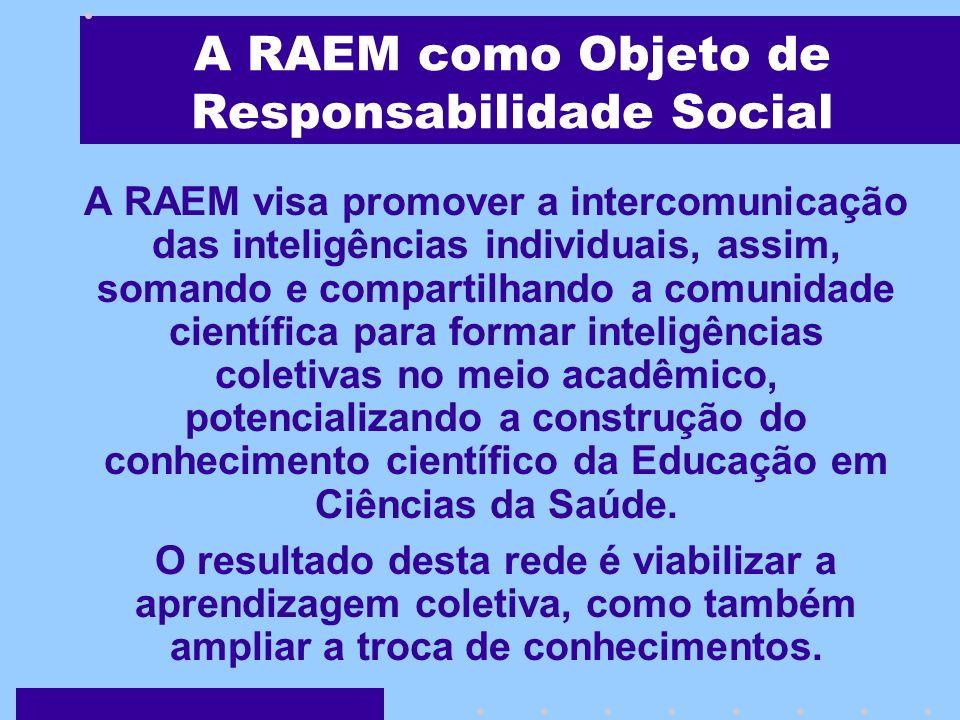 A RAEM como Objeto de Responsabilidade Social Nós seres humanos, jamais pensamos sozinhos ou sem ferramentas.