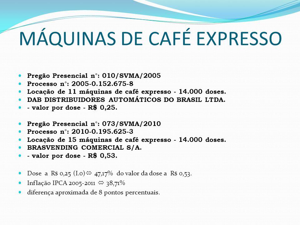 Pregão Presencial n°: 010/SVMA/2005 Processo n°: 2005-0.152.675-8 Locação de 11 máquinas de café expresso - 14.000 doses. DAB DISTRIBUIDORES AUTOMÁTIC