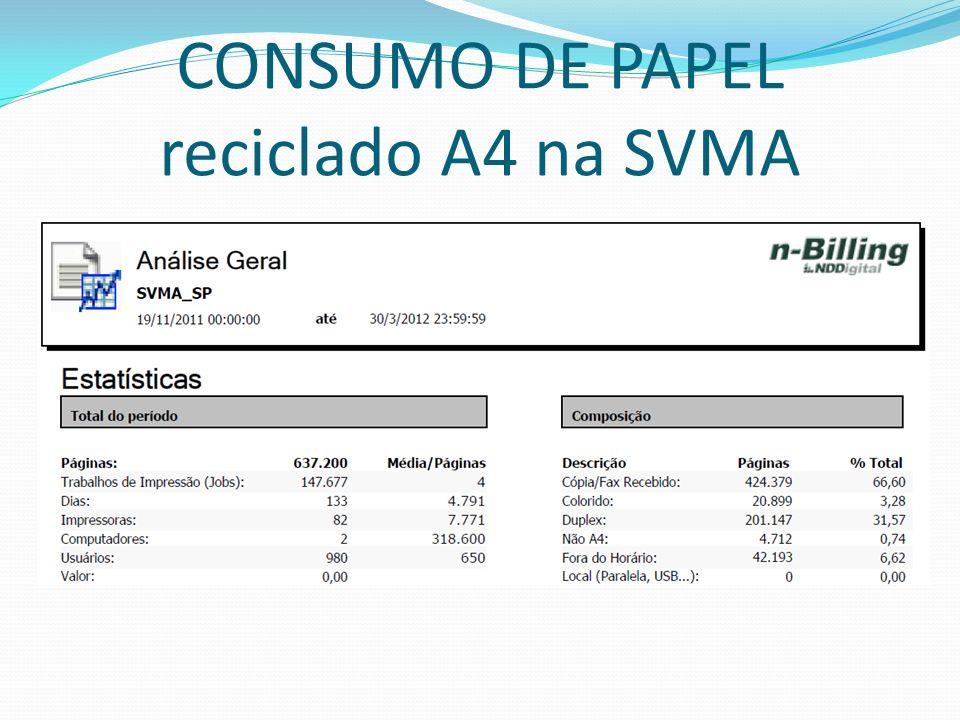 CONSUMO DE PAPEL reciclado A4 na SVMA