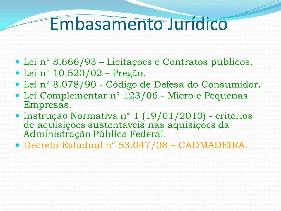 Embasamento Jurídico Lei n° 8.666/93 – Licitações e Contratos públicos. Lei n° 10.520/02 – Pregão. Lei n° 8.078/90 - Código de Defesa do Consumidor. L