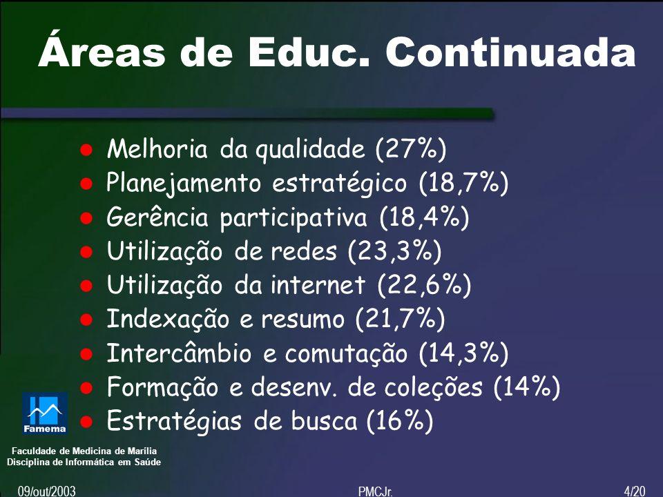 Faculdade de Medicina de Marília Disciplina de Informática em Saúde 09/out/2003PMCJr.4/20 Áreas de Educ.
