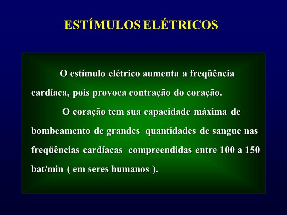 ESTÍMULOS ELÉTRICOS O estímulo elétrico aumenta a freqüência cardíaca, pois provoca contração do coração. O coração tem sua capacidade máxima de bombe