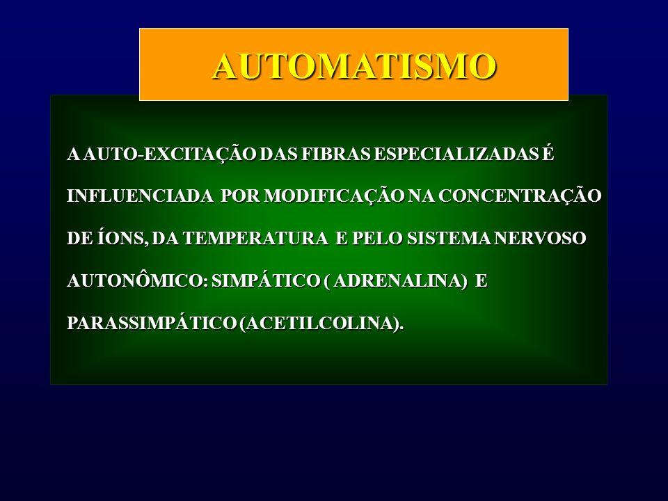 A AUTO-EXCITAÇÃO DAS FIBRAS ESPECIALIZADAS É INFLUENCIADA POR MODIFICAÇÃO NA CONCENTRAÇÃO DE ÍONS, DA TEMPERATURA E PELO SISTEMA NERVOSO AUTONÔMICO: S