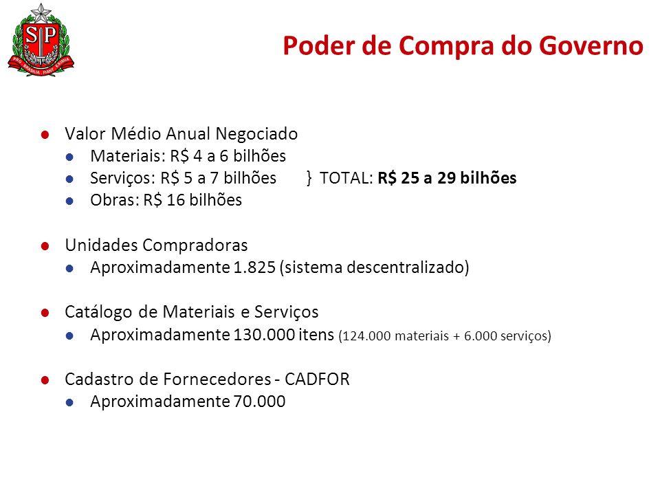 Serviços Gerais www.cadterc.sp.gov.br