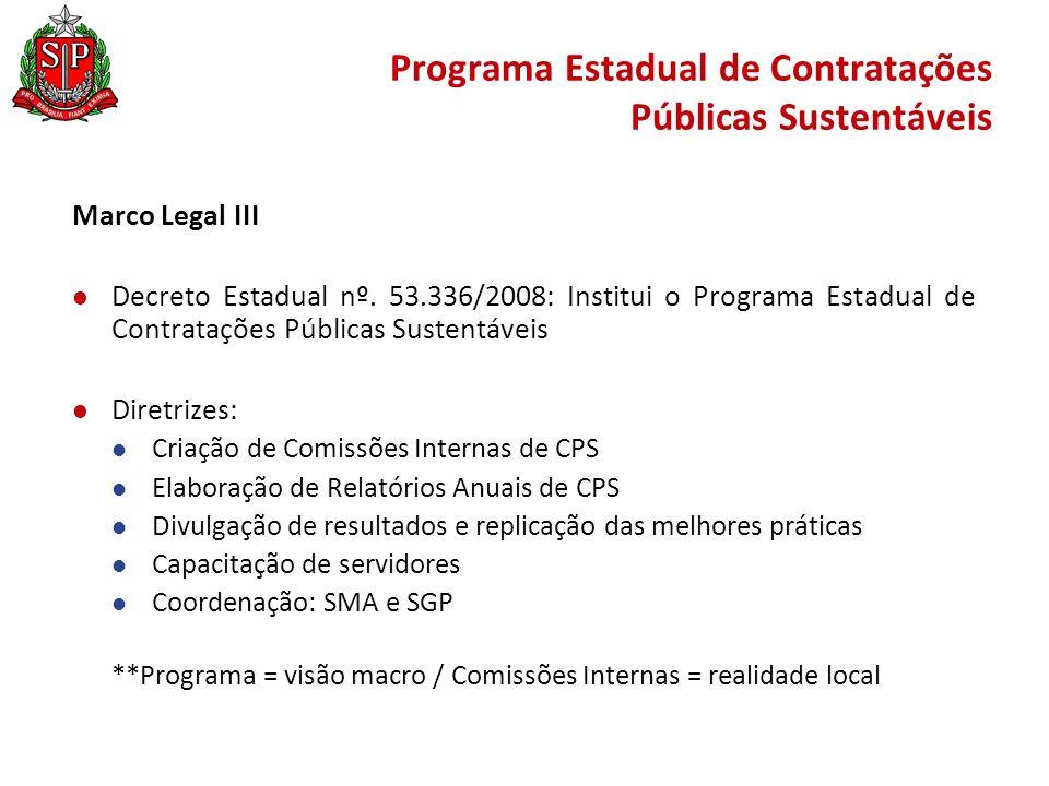 Programa Estadual de Contratações Públicas Sustentáveis Marco Legal III Decreto Estadual nº.