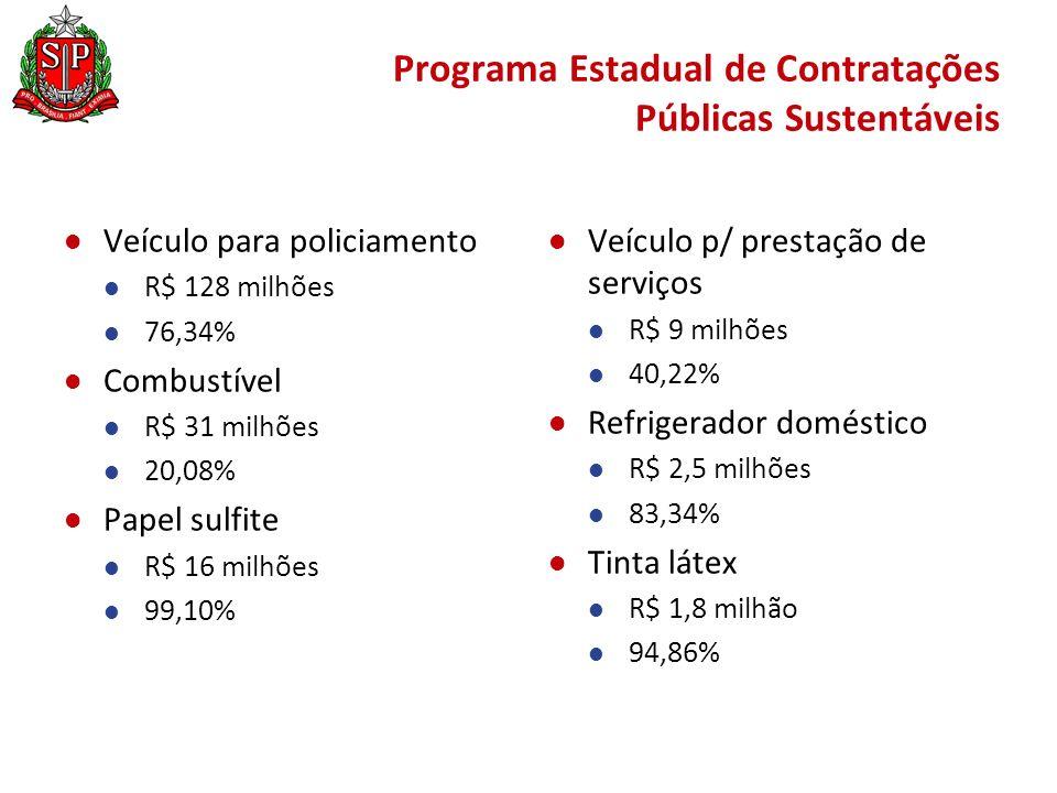 Programa Estadual de Contratações Públicas Sustentáveis Veículo para policiamento R$ 128 milhões 76,34% Combustível R$ 31 milhões 20,08% Papel sulfite R$ 16 milhões 99,10% Veículo p/ prestação de serviços R$ 9 milhões 40,22% Refrigerador doméstico R$ 2,5 milhões 83,34% Tinta látex R$ 1,8 milhão 94,86%