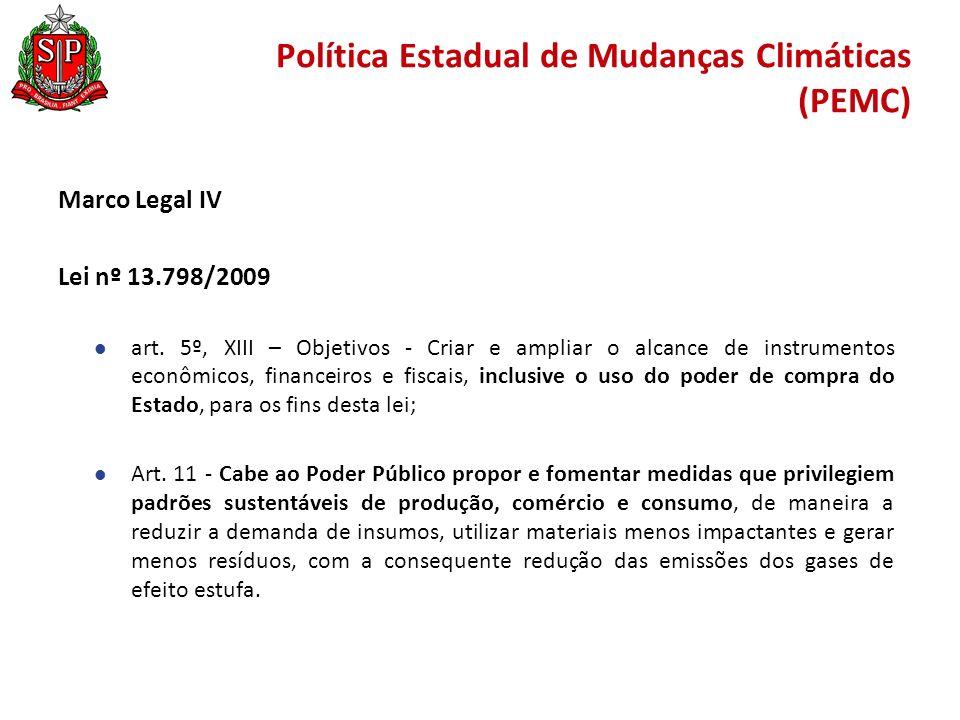 Política Estadual de Mudanças Climáticas (PEMC) Marco Legal IV Lei nº 13.798/2009 art.