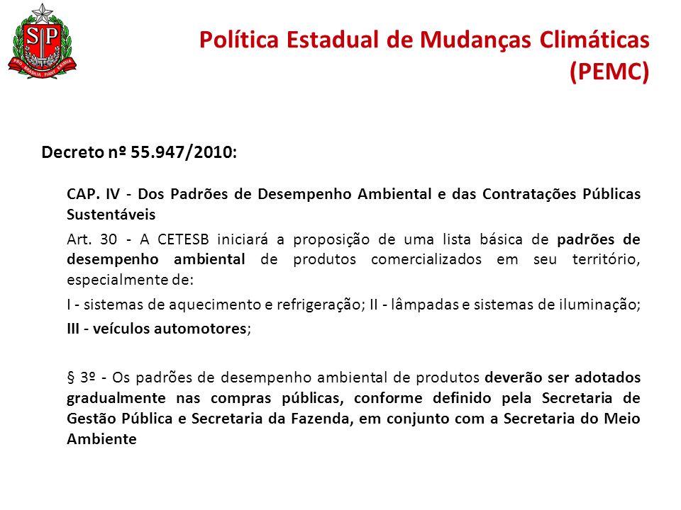 Política Estadual de Mudanças Climáticas (PEMC) Decreto nº 55.947/2010: CAP.