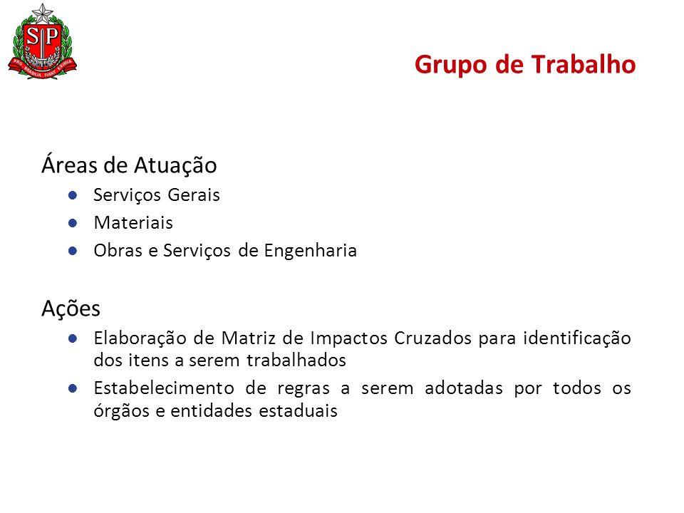 Ecoprodutos www.ambiente.sp.gov.br/cpla