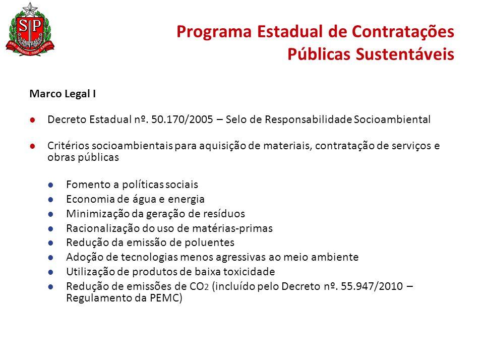 Programa Estadual de Contratações Públicas Sustentáveis Marco Legal I Decreto Estadual nº.
