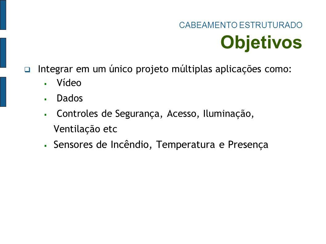 CABEAMENTO ESTRUTURADO Objetivos Integrar em um único projeto múltiplas aplicações como: Vídeo Dados Controles de Segurança, Acesso, Iluminação, Venti