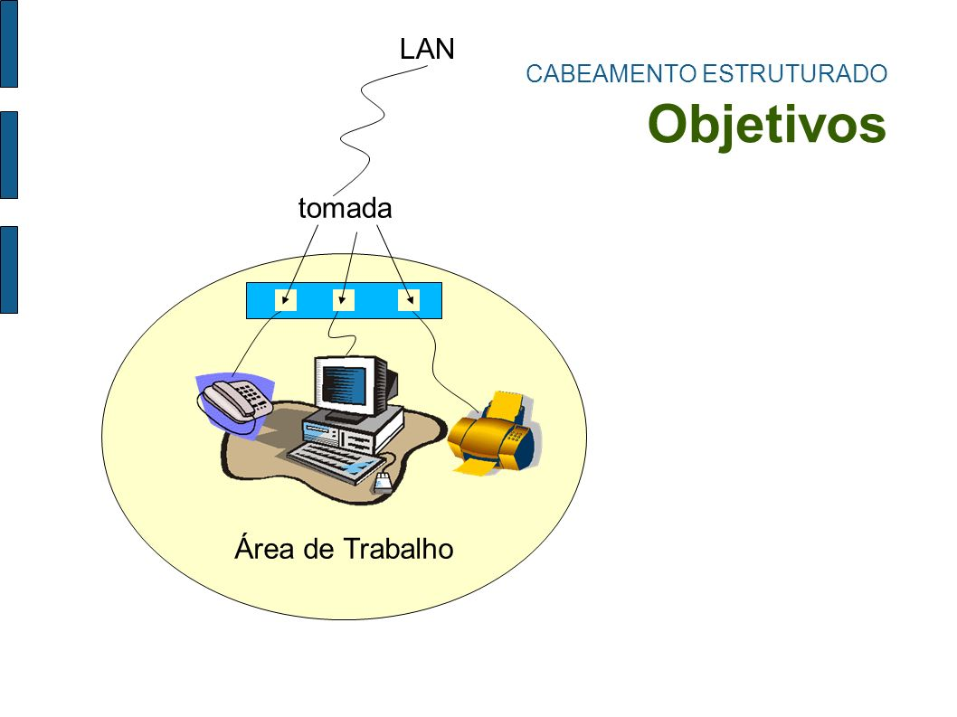 Área de Trabalho CABEAMENTO ESTRUTURADO Objetivos tomada LAN