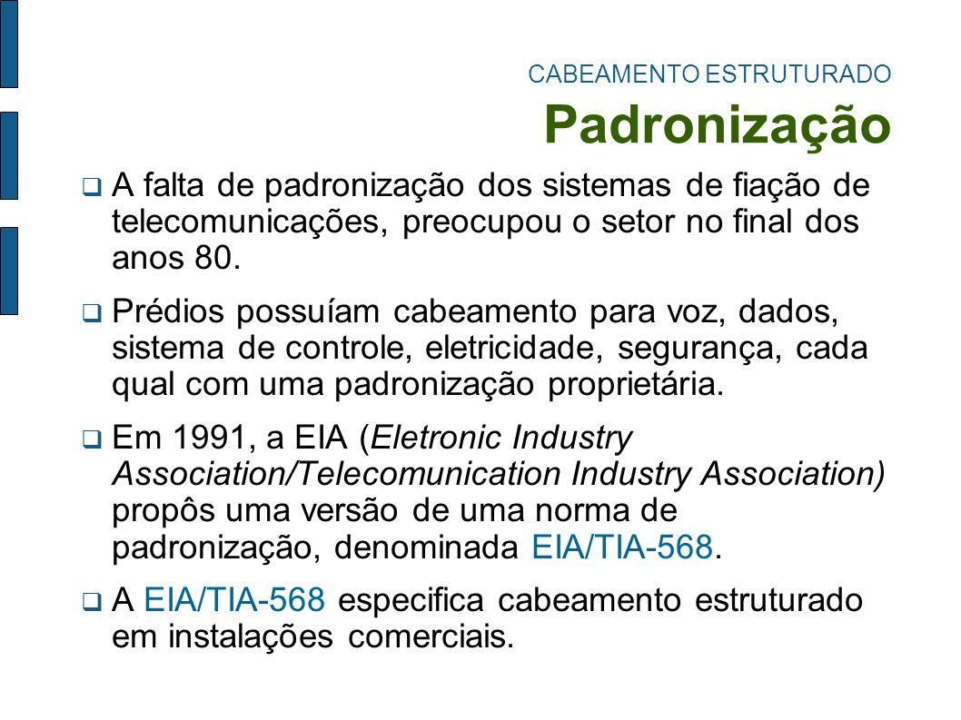 CABEAMENTO ESTRUTURADO Padronização A falta de padronização dos sistemas de fiação de telecomunicações, preocupou o setor no final dos anos 80. Prédio