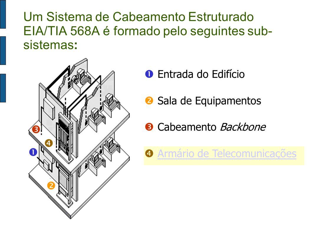 Entrada do Edifício Sala de Equipamentos Cabeamento Backbone Armário de Telecomunicações Um Sistema de Cabeamento Estruturado EIA/TIA 568A é formado p