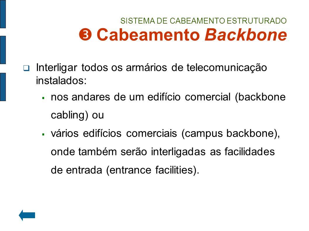 SISTEMA DE CABEAMENTO ESTRUTURADO Cabeamento Backbone Interligar todos os armários de telecomunicação instalados: nos andares de um edifício comercial
