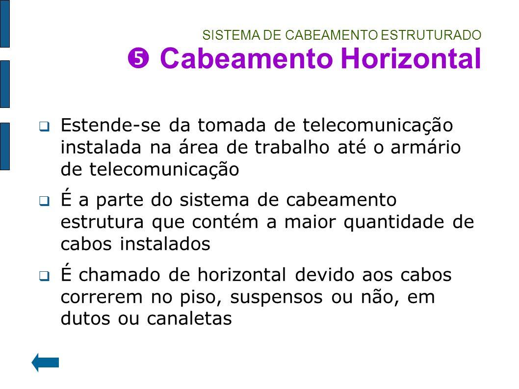 SISTEMA DE CABEAMENTO ESTRUTURADO Cabeamento Horizontal Estende-se da tomada de telecomunicação instalada na área de trabalho até o armário de telecom