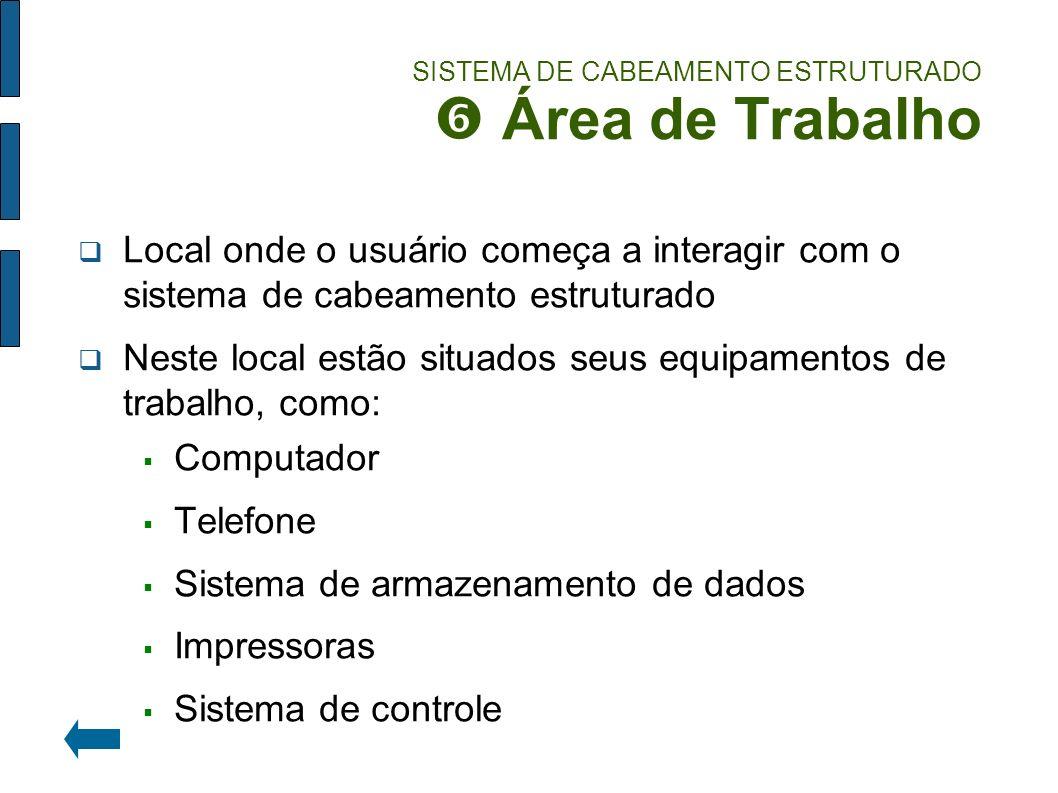 SISTEMA DE CABEAMENTO ESTRUTURADO Área de Trabalho Local onde o usuário começa a interagir com o sistema de cabeamento estruturado Neste local estão s