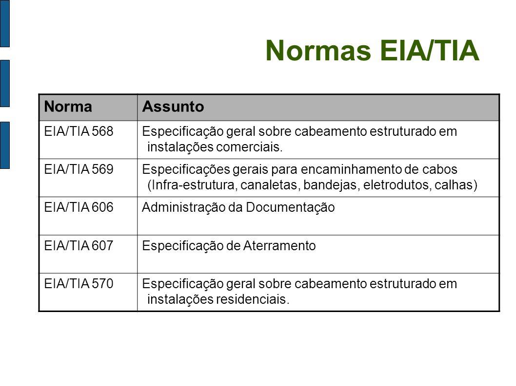 Normas EIA/TIA NormaAssunto EIA/TIA 568Especificação geral sobre cabeamento estruturado em instalações comerciais. EIA/TIA 569Especificações gerais pa