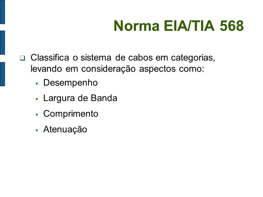 Norma EIA/TIA 568 Classifica o sistema de cabos em categorias, levando em consideração aspectos como: Desempenho Largura de Banda Comprimento Atenuaçã