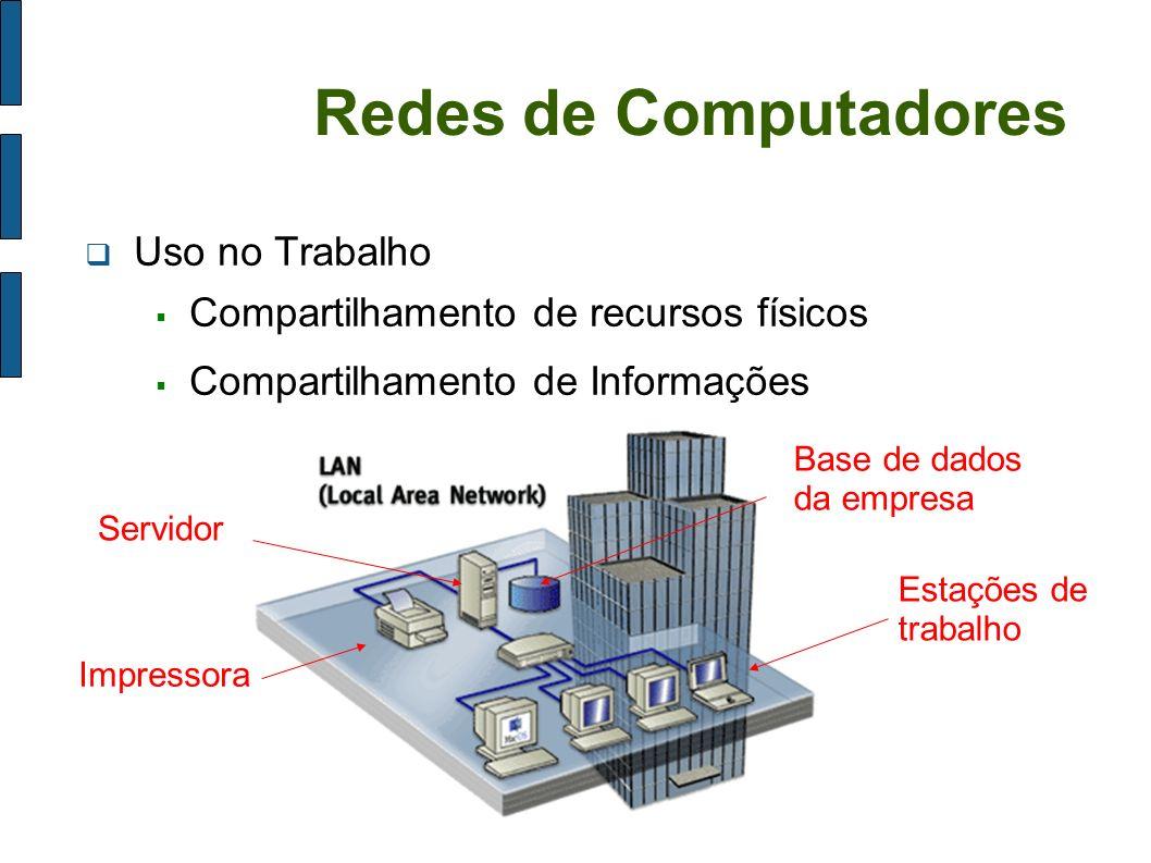 Redes de Computadores Uso no Trabalho Compartilhamento de recursos físicos Compartilhamento de Informações Impressora Estações de trabalho Base de dad