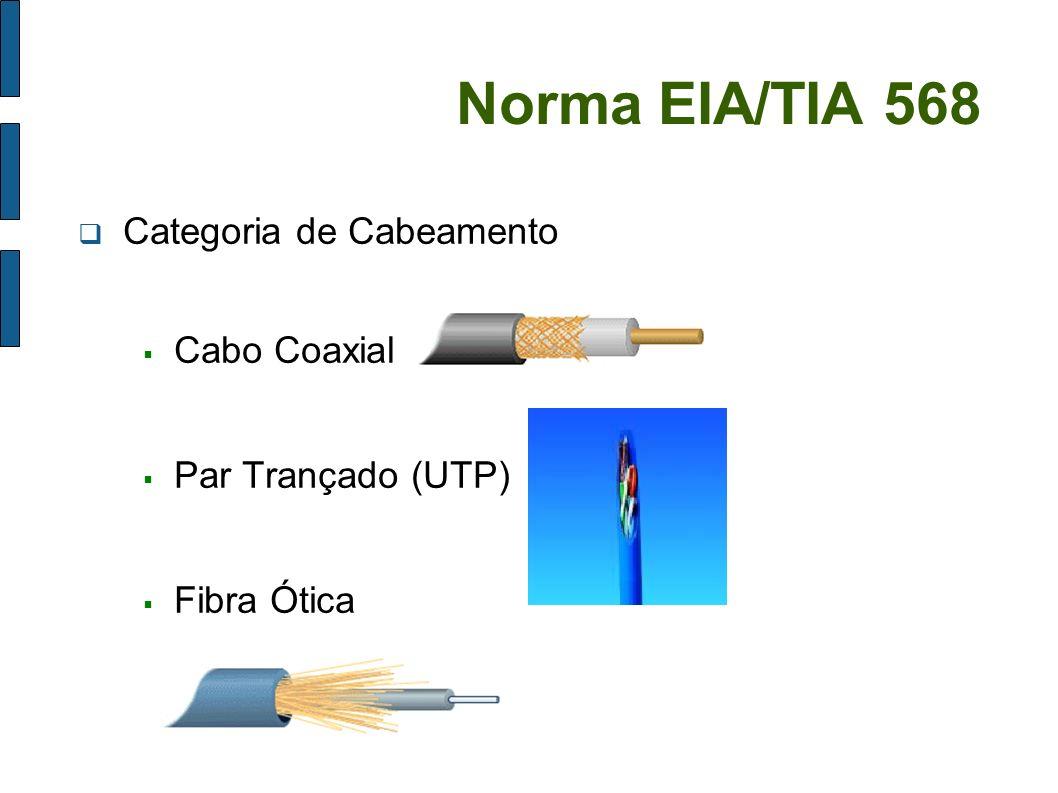 Norma EIA/TIA 568 Categoria de Cabeamento Cabo Coaxial Par Trançado (UTP) Fibra Ótica