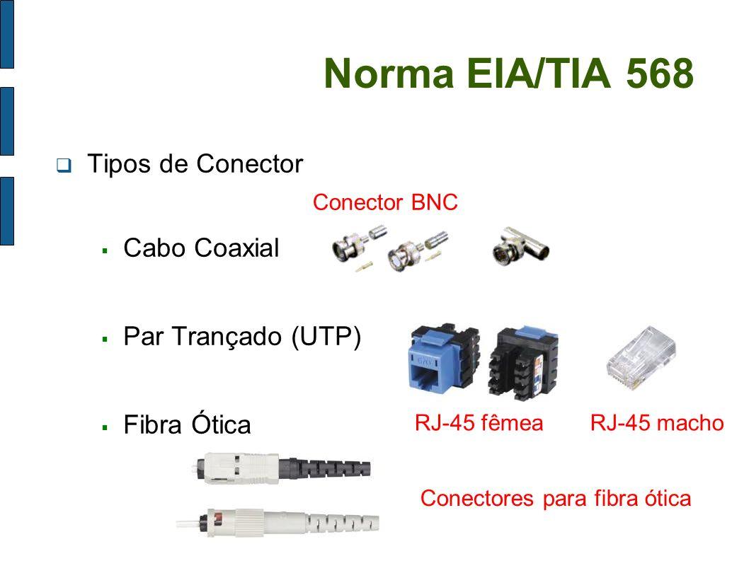 Norma EIA/TIA 568 Tipos de Conector Cabo Coaxial Par Trançado (UTP) Fibra Ótica RJ-45 fêmeaRJ-45 macho Conector BNC Conectores para fibra ótica
