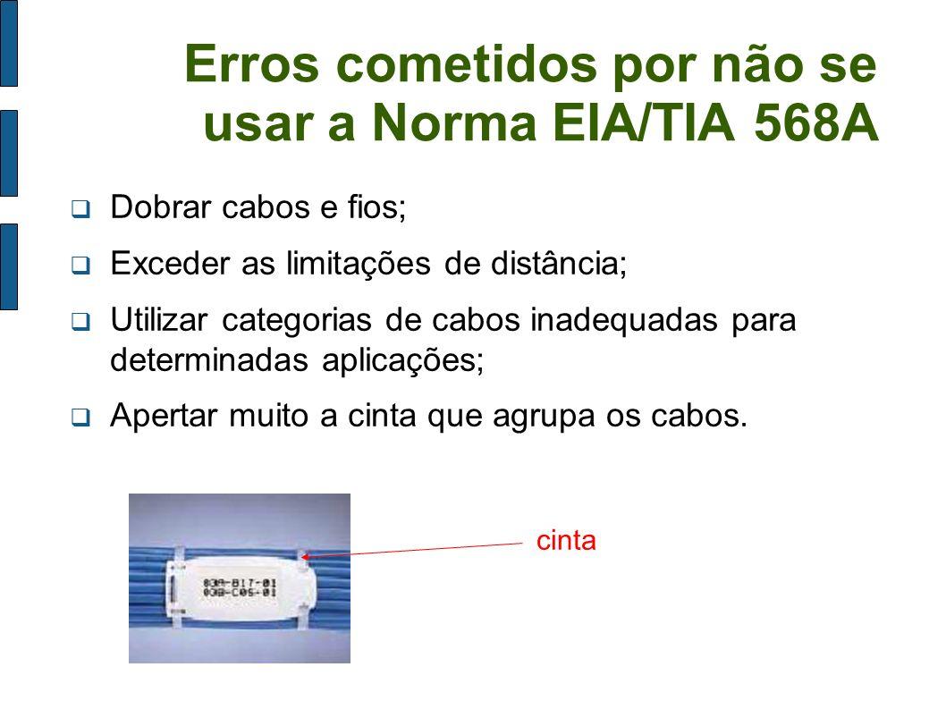 Erros cometidos por não se usar a Norma EIA/TIA 568A Dobrar cabos e fios; Exceder as limitações de distância; Utilizar categorias de cabos inadequadas
