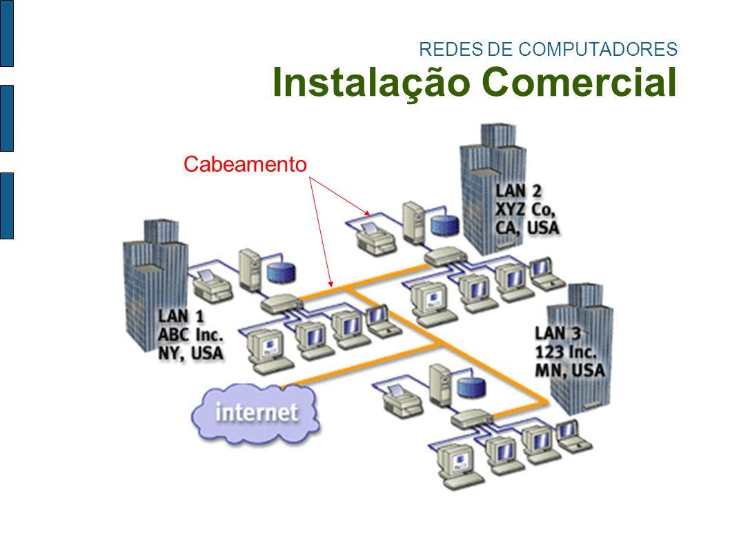 Cabeamento de Rede É o meio físico por onde circulam os sinais entre o servidor, as estações de trabalho e os periféricos.