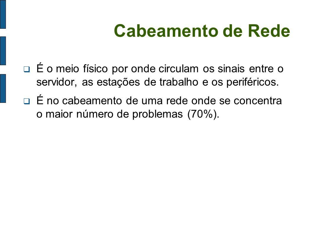 CABEAMENTO DE REDE Problemas no Cabeamento Ocorrem devido à má qualidade dos componentes empregados.