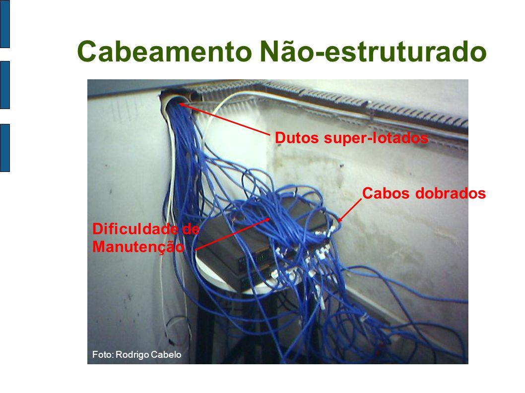 Erros cometidos por não se usar a Norma EIA/TIA 568A Dobrar cabos e fios; Exceder as limitações de distância; Utilizar categorias de cabos inadequadas para determinadas aplicações; Apertar muito a cinta que agrupa os cabos.