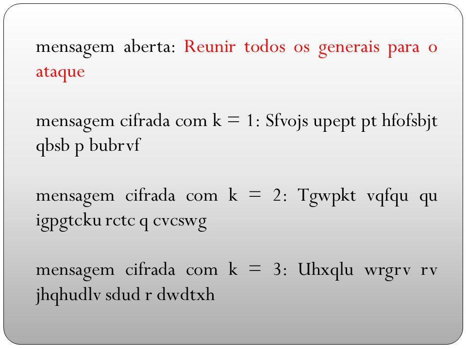 mensagem aberta: Reunir todos os generais para o ataque mensagem cifrada com k = 1: Sfvojs upept pt hfofsbjt qbsb p bubrvf mensagem cifrada com k = 2: Tgwpkt vqfqu qu igpgtcku rctc q cvcswg mensagem cifrada com k = 3: Uhxqlu wrgrv rv jhqhudlv sdud r dwdtxh
