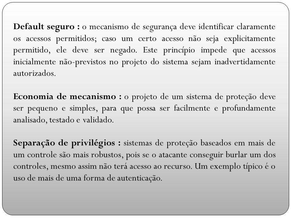 Default seguro : o mecanismo de segurança deve identificar claramente os acessos permitidos; caso um certo acesso não seja explicitamente permitido, ele deve ser negado.