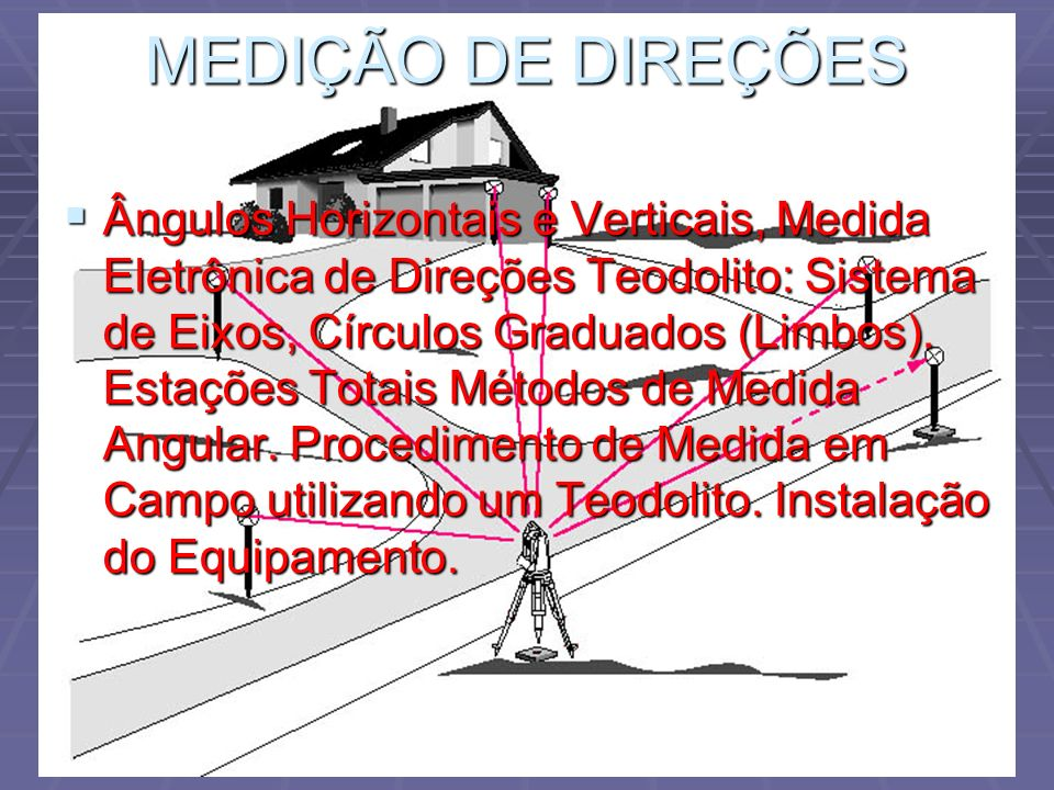 MEDIÇÃO DE DIREÇÕES Ângulos Horizontais e Verticais, Medida Eletrônica de Direções Teodolito: Sistema de Eixos, Círculos Graduados (Limbos). Estações