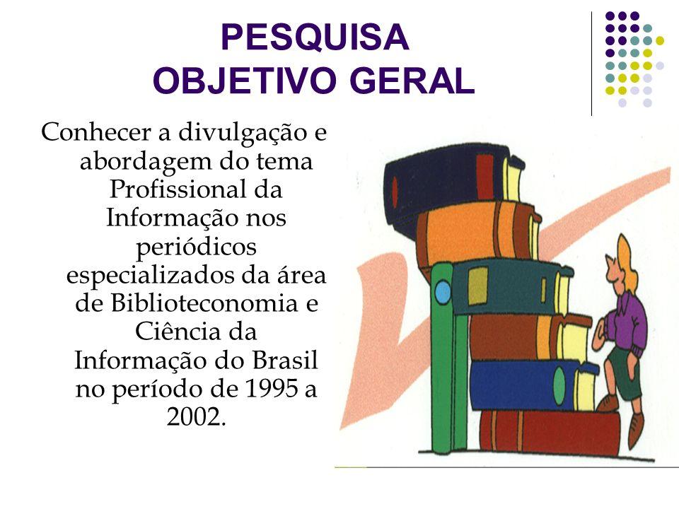 PESQUISA OBJETIVO GERAL Conhecer a divulgação e abordagem do tema Profissional da Informação nos periódicos especializados da área de Biblioteconomia