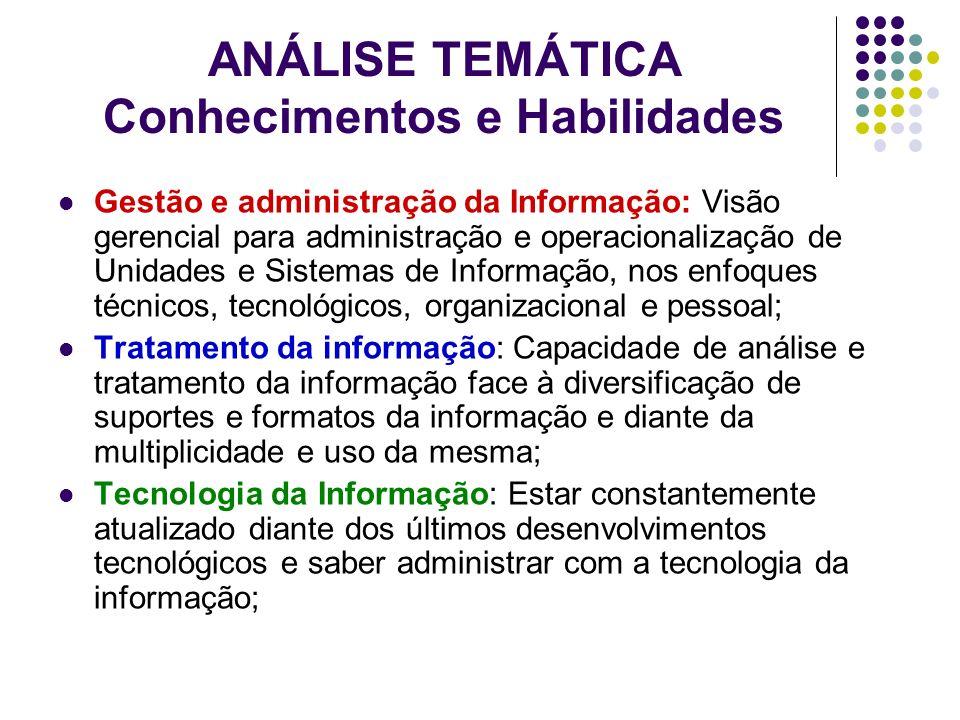 ANÁLISE TEMÁTICA Conhecimentos e Habilidades Gestão e administração da Informação: Visão gerencial para administração e operacionalização de Unidades